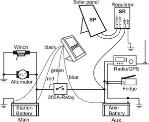 2010 05 01 archive furthermore Cat C10 Ecm Wiring further Cat C15 Oil Temp Sensor Location together with Porsche 944 Engine Diagram further Serpentinebeltdiagrams. on caterpillar c7 wiring
