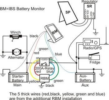 Tjm Dual Battery System Wiring Diagram on 12v solar panel wiring diagram